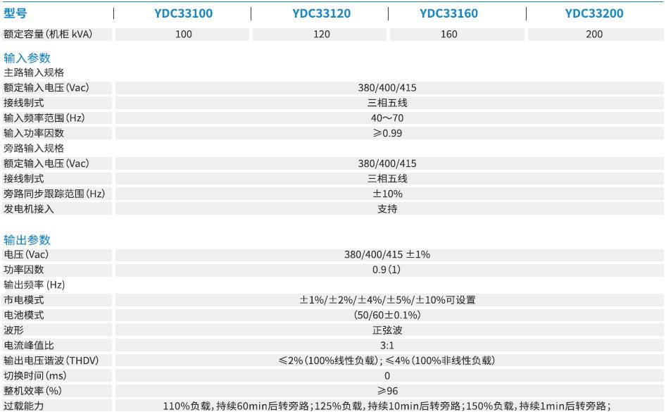 科士达UPS,YDC33100