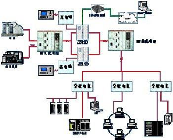 山特UPS大型数据机房电源解决方案